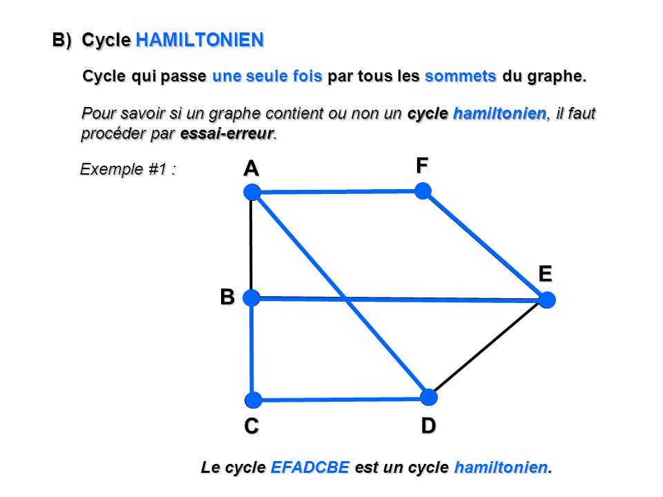 F A E B C D B) Cycle HAMILTONIEN