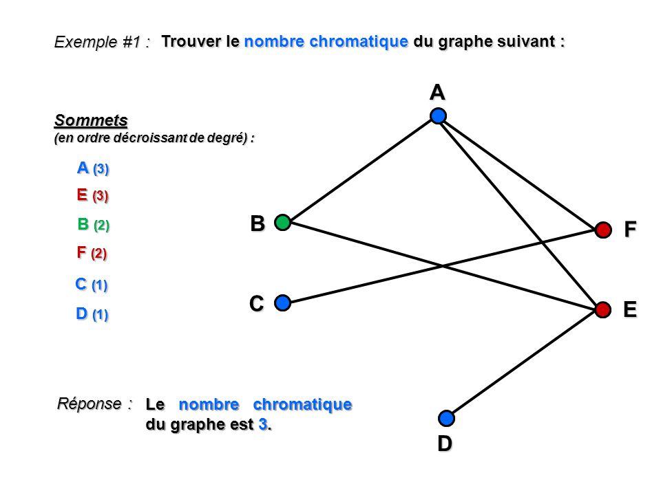 Exemple #1 : Trouver le nombre chromatique du graphe suivant : B. F. D. A. C. E. Sommets. (en ordre décroissant de degré) :