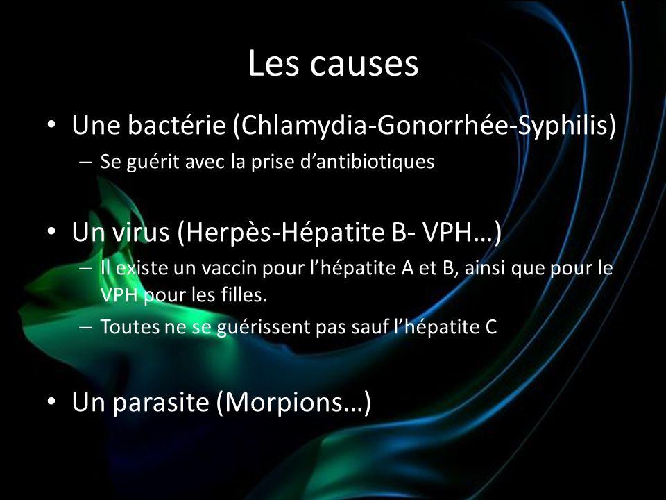 Les causes Une bactérie (Chlamydia-Gonorrhée-Syphilis))