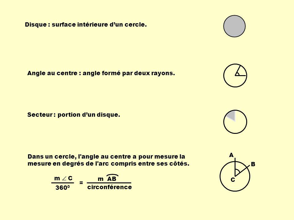 Disque : surface intérieure d'un cercle.