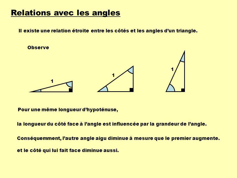 Relations avec les angles