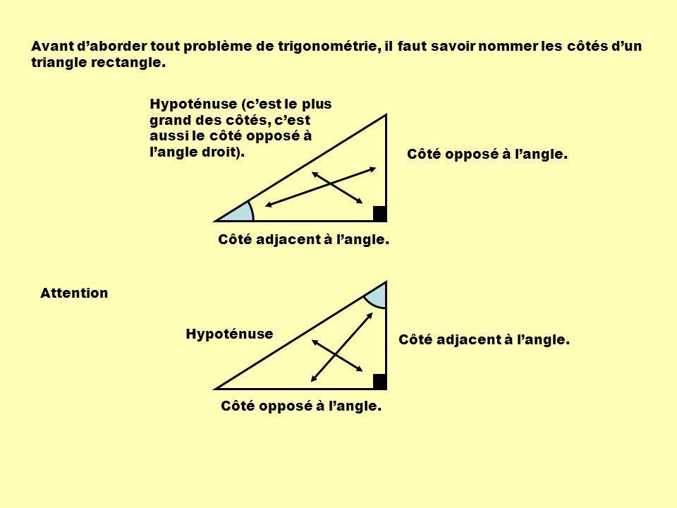Avant d'aborder tout problème de trigonométrie, il faut savoir nommer les côtés d'un triangle rectangle.