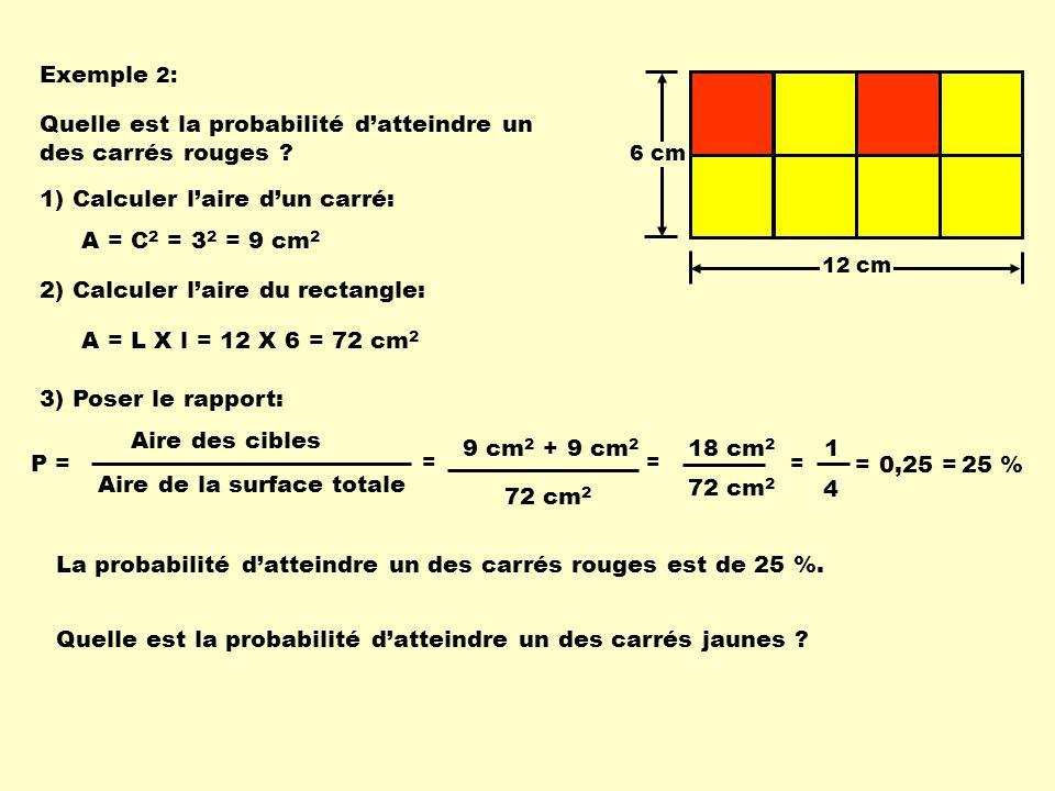 Quelle est la probabilité d'atteindre un des carrés rouges