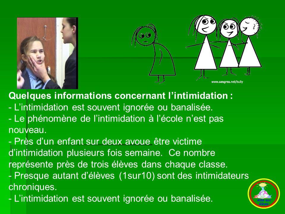 B) Informations Quelques informations concernant l'intimidation :