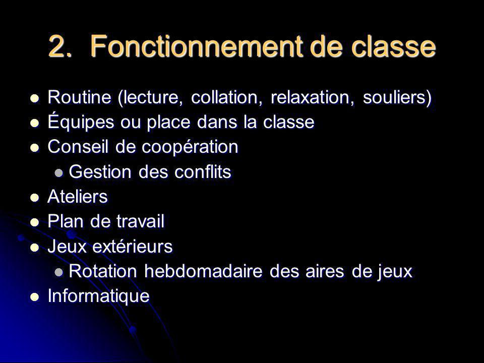 2. Fonctionnement de classe