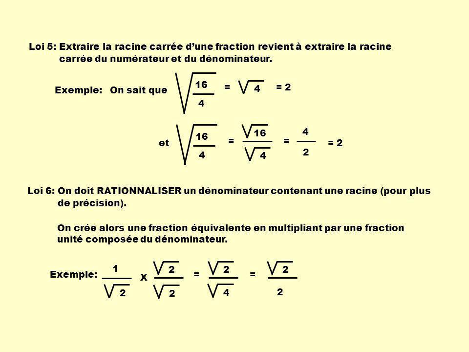 Loi 5: Extraire la racine carrée d'une fraction revient à extraire la racine