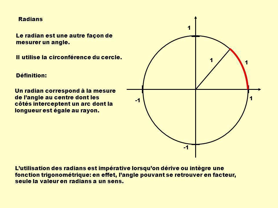 Radians 1. Le radian est une autre façon de mesurer un angle. Il utilise la circonférence du cercle.
