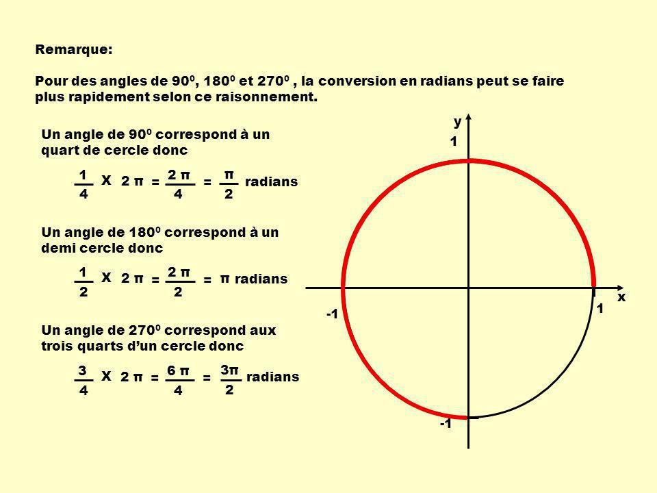 Remarque: Pour des angles de 900, 1800 et 2700 , la conversion en radians peut se faire plus rapidement selon ce raisonnement.