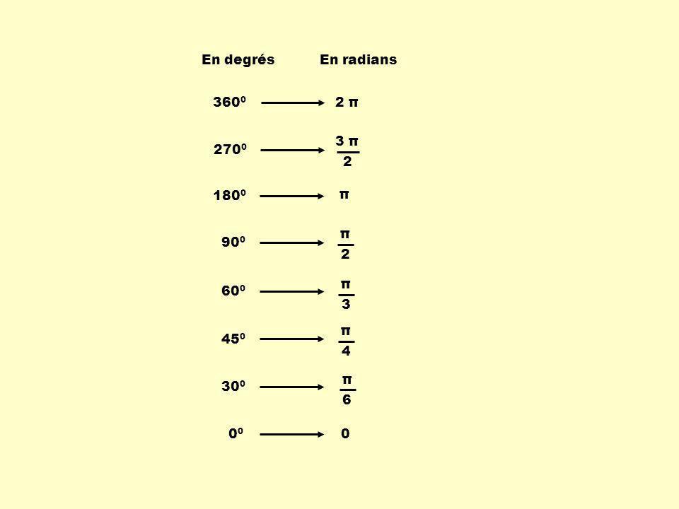 En degrés En radians 3600 2 π 2700 2 3 π 1800 π 900 2 π 600 3 π 450 4 π 300 6 π 00