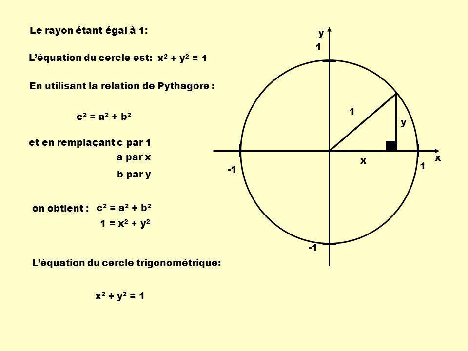 Le rayon étant égal à 1: y. 1. L'équation du cercle est: x2 + y2 = 1. En utilisant la relation de Pythagore :