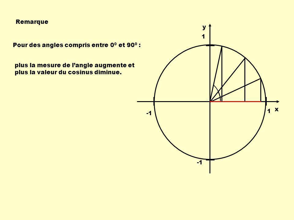 Remarque y. 1. Pour des angles compris entre 00 et 900 : plus la mesure de l'angle augmente et plus la valeur du cosinus diminue.