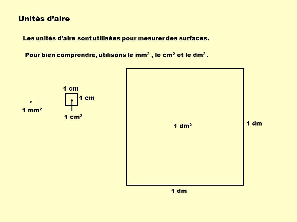 Unités d'aire Les unités d'aire sont utilisées pour mesurer des surfaces. Pour bien comprendre, utilisons le mm2 , le cm2 et le dm2 .