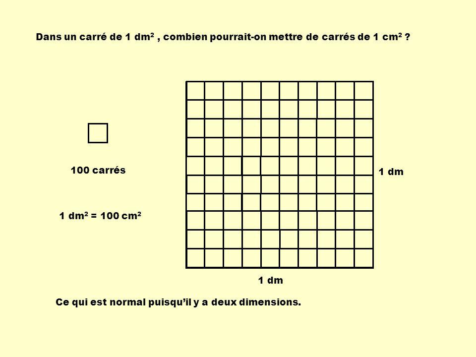 Dans un carré de 1 dm2 , combien pourrait-on mettre de carrés de 1 cm2