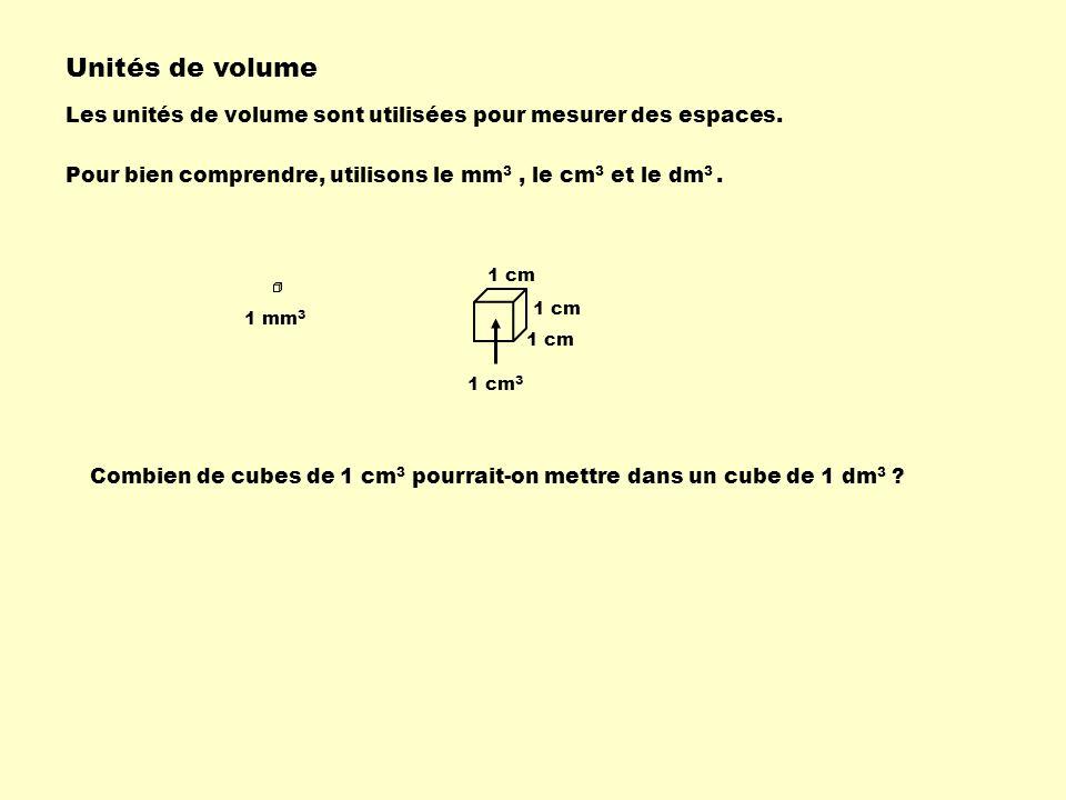 Unités de volume Les unités de volume sont utilisées pour mesurer des espaces. Pour bien comprendre, utilisons le mm3 , le cm3 et le dm3 .