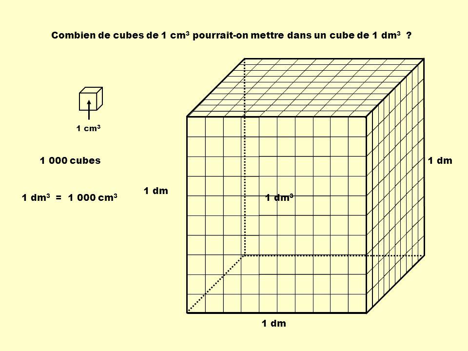 Combien de cubes de 1 cm3 pourrait-on mettre dans un cube de 1 dm3