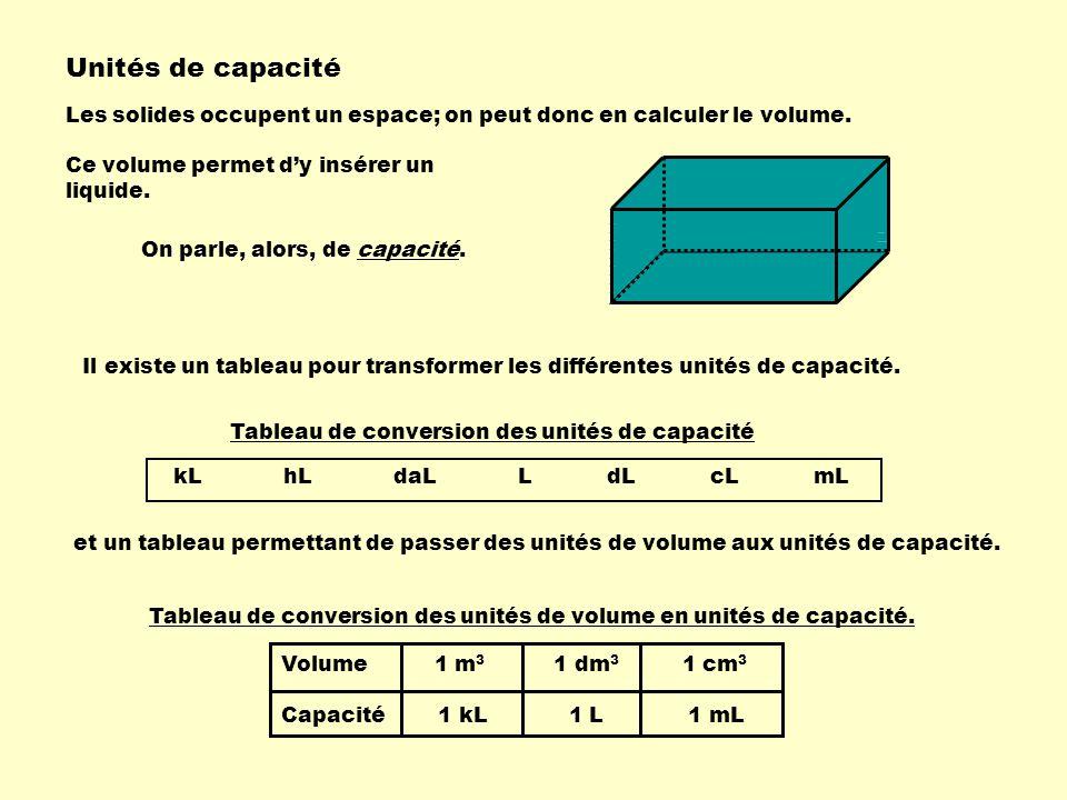 Unités de capacité Les solides occupent un espace; on peut donc en calculer le volume. Ce volume permet d'y insérer un liquide.