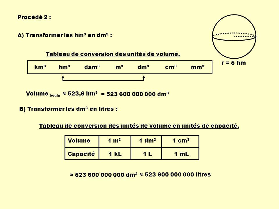 Procédé 2 : r = 5 hm. A) Transformer les hm3 en dm3 : km3 hm3 dam3 m3 dm3 cm3 mm3.
