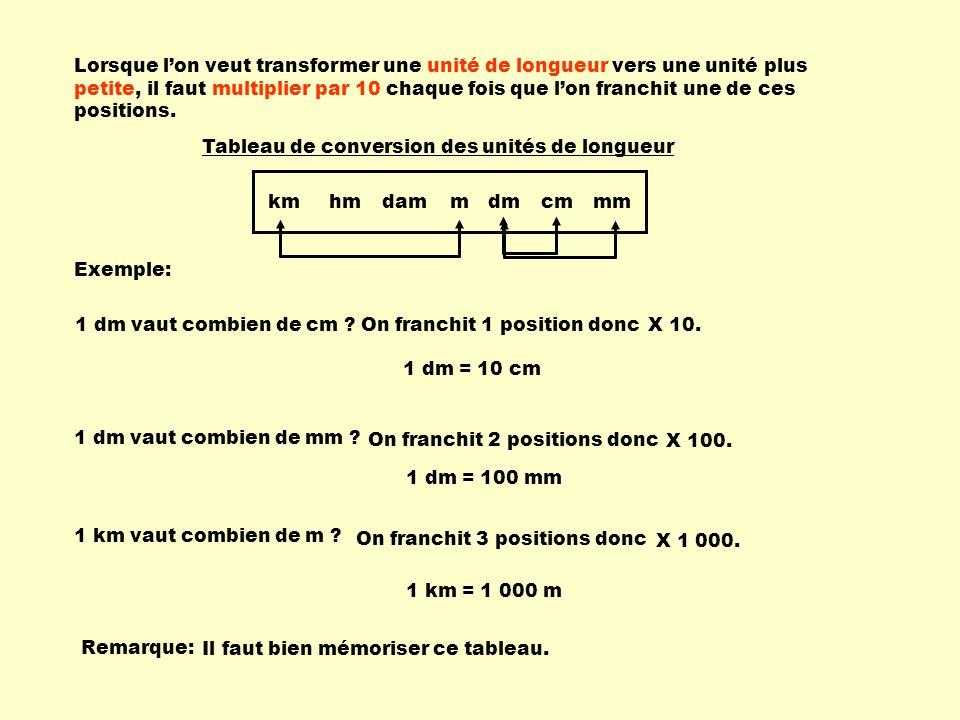 Lorsque l'on veut transformer une unité de longueur vers une unité plus petite, il faut multiplier par 10 chaque fois que l'on franchit une de ces positions.