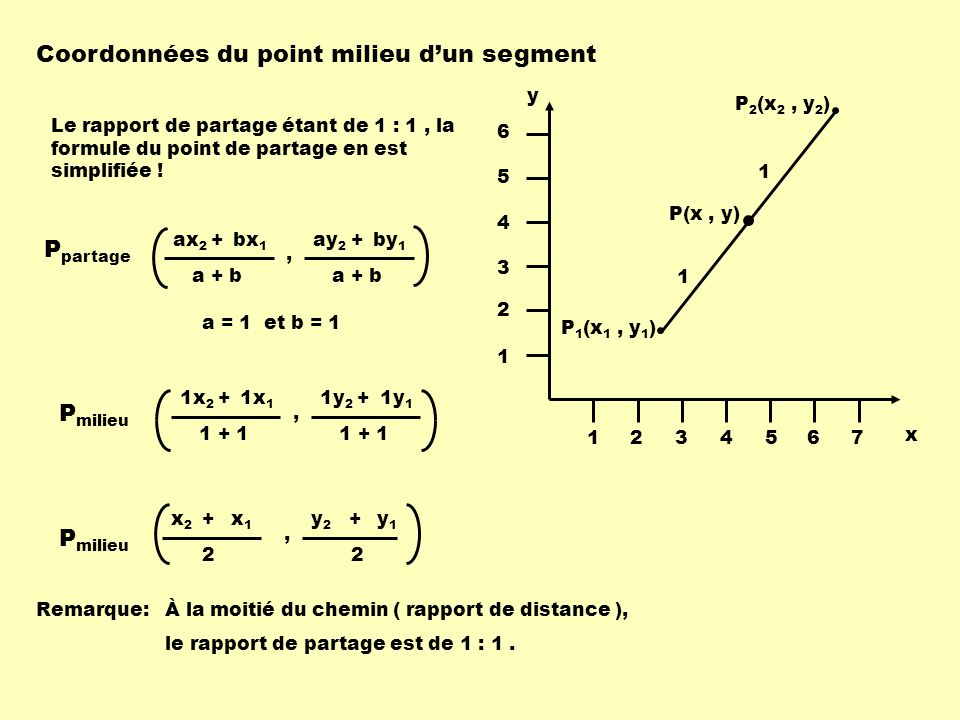 Coordonnées du point milieu d'un segment