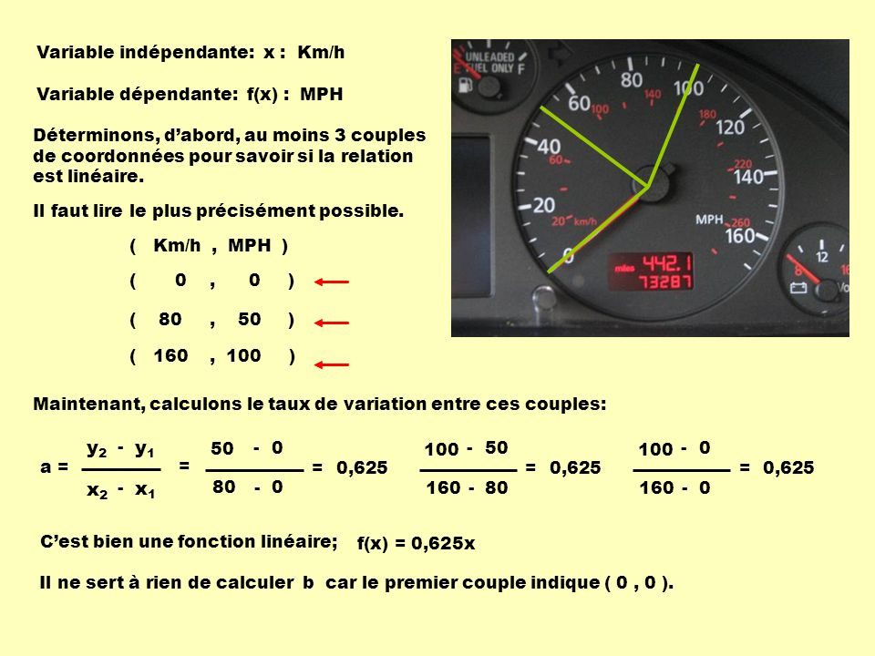 x1 x2 y1 y2 Variable indépendante: x : Km/h