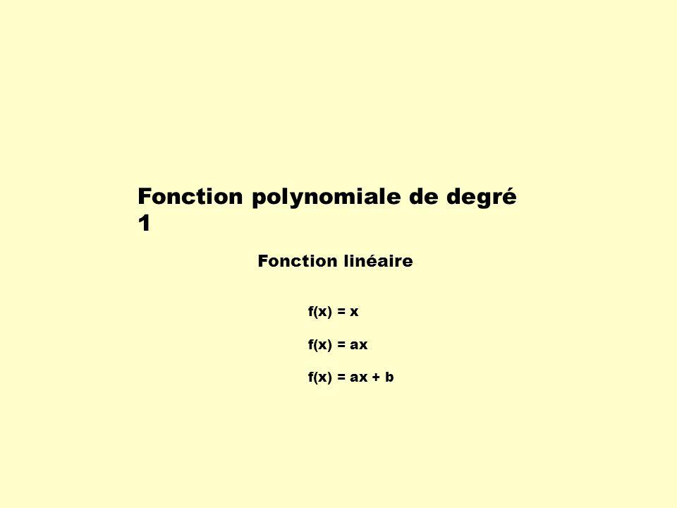 Fonction polynomiale de degré 1