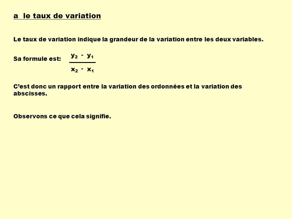 a le taux de variation x1 x2 y1 y2