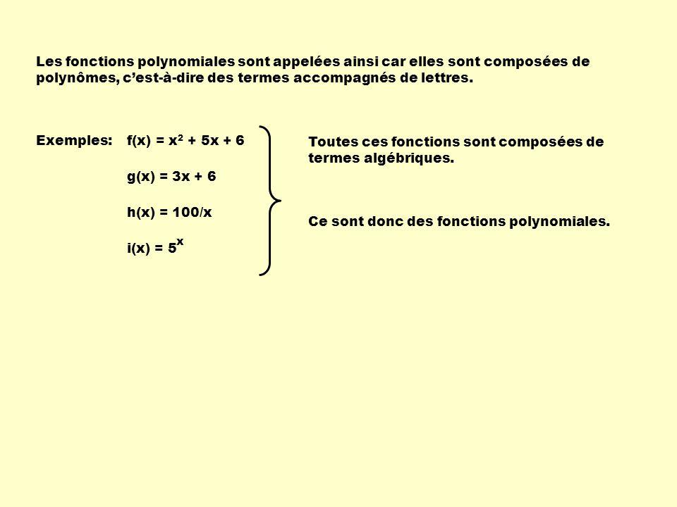 Toutes ces fonctions sont composées de termes algébriques.