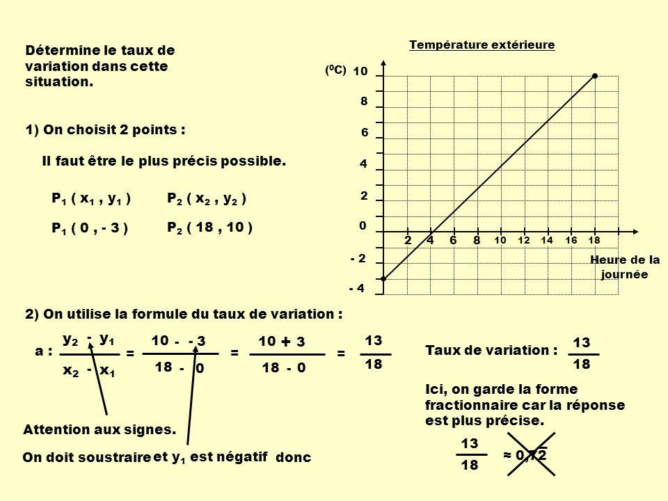 + x1 x2 y1 y2 Détermine le taux de variation dans cette situation.