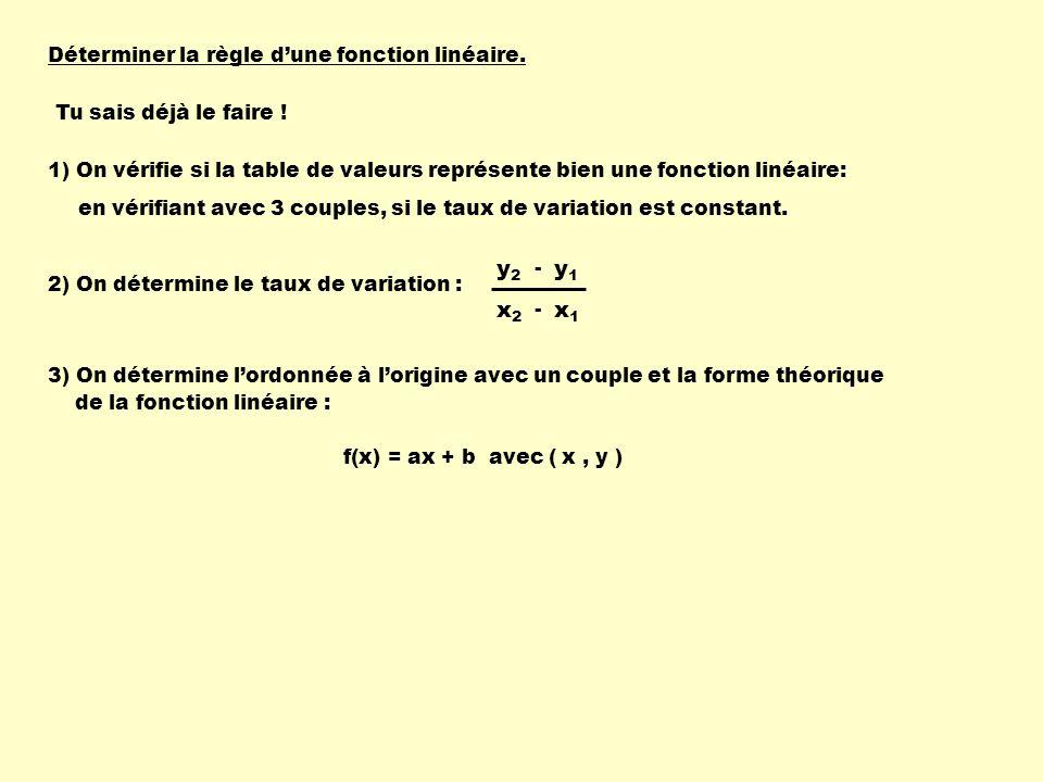x1 x2 y1 y2 Déterminer la règle d'une fonction linéaire.