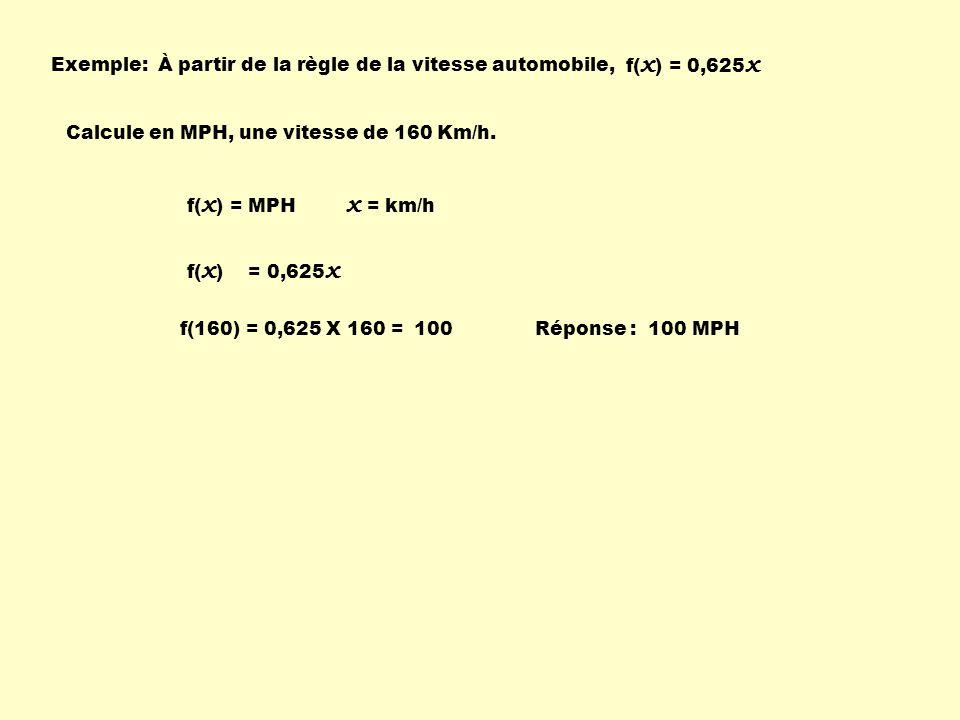 x = km/h Exemple: À partir de la règle de la vitesse automobile,