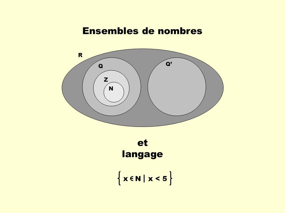 Ensembles de nombres R Q' Q Z N et langage x N x < 5