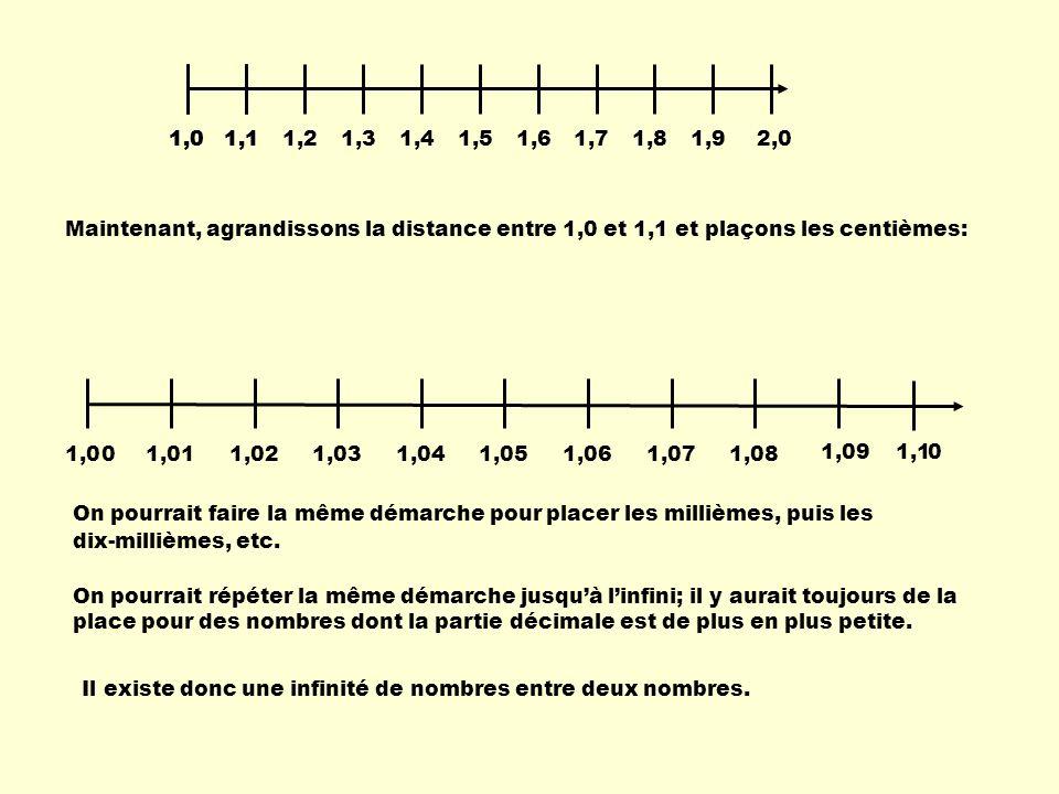 1,1 1,0. 1,0. 1,1. 1,2. 1,3. 1,4. 1,5. 1,6. 1,7. 1,8. 1,9. 2,0.