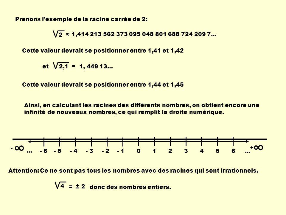 ∞ Prenons l'exemple de la racine carrée de 2: 2