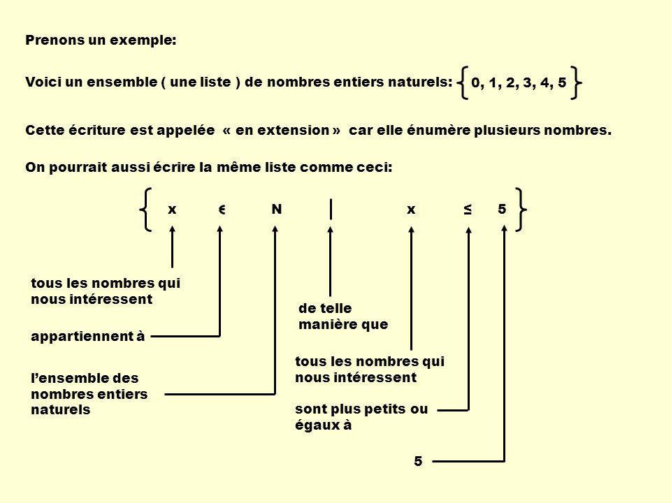 Prenons un exemple: Voici un ensemble ( une liste ) de nombres entiers naturels: 0, 1, 2, 3, 4, 5.