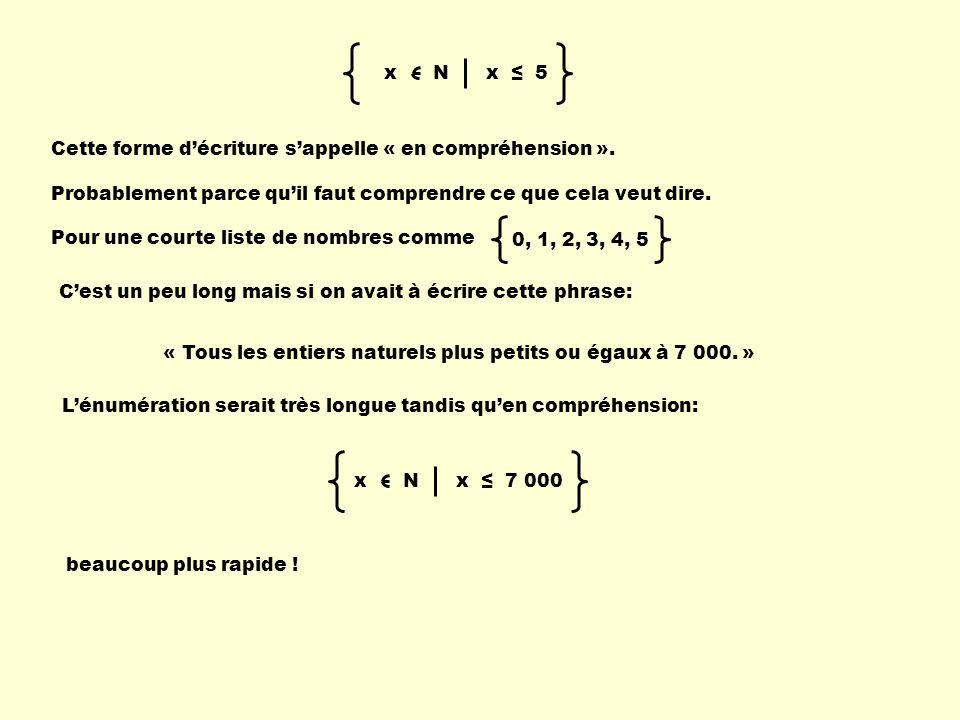 x N x ≤ 5 Cette forme d'écriture s'appelle « en compréhension ». Probablement parce qu'il faut comprendre ce que cela veut dire.