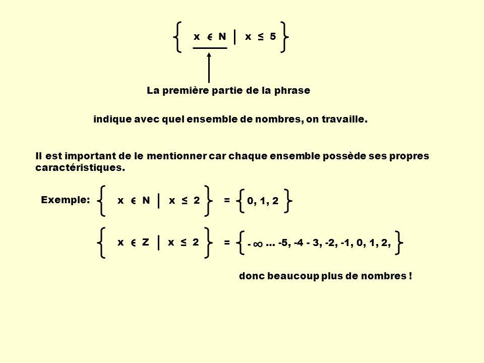 ∞ x N x ≤ 5 La première partie de la phrase