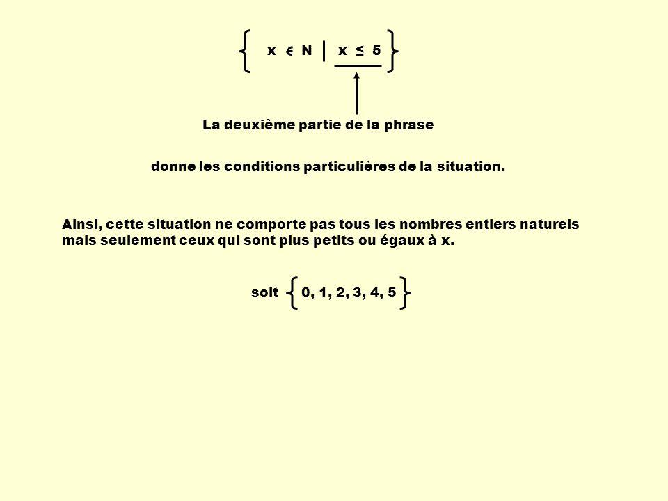 x N x ≤ 5 La deuxième partie de la phrase. donne les conditions particulières de la situation.