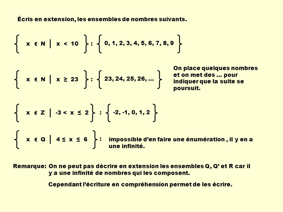 Écris en extension, les ensembles de nombres suivants.