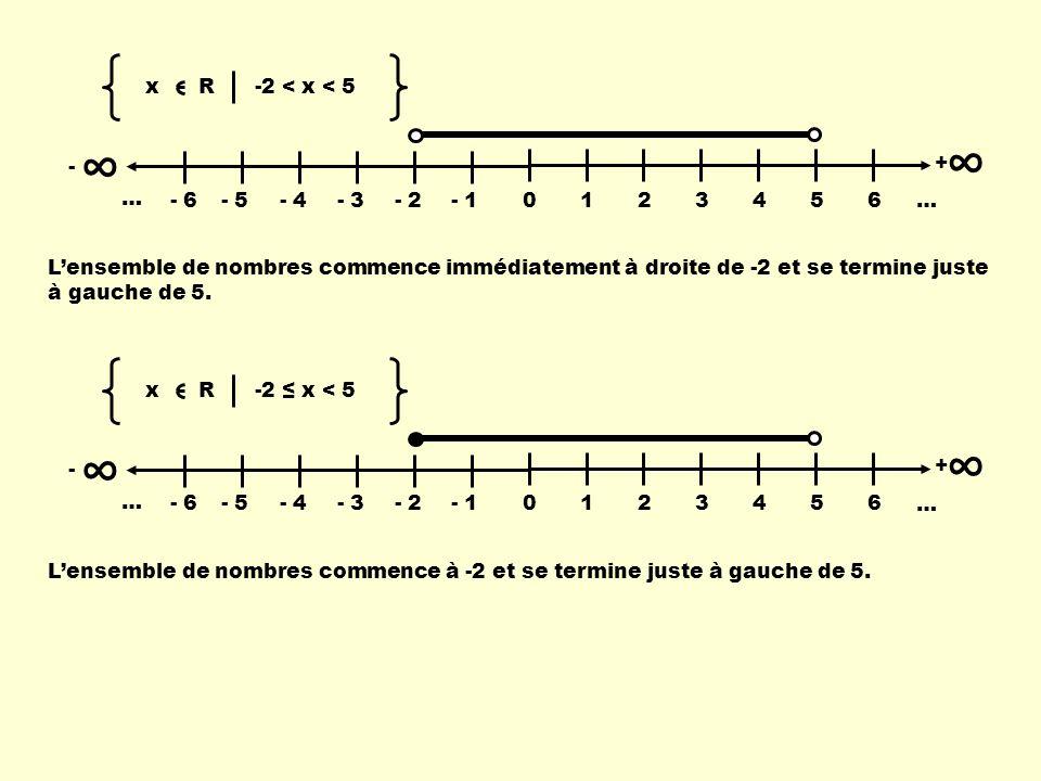 ∞ ∞ x R -2 < x < 5 - 1 2 3 4 5 6 … + - 6 - 5 - 4 - 3 - 2 - 1