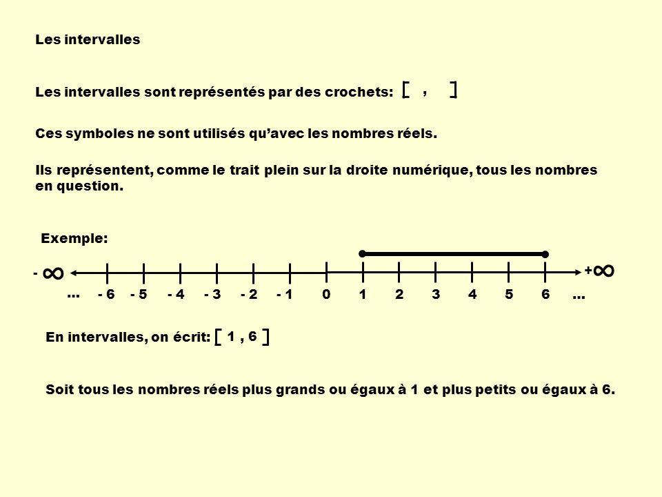 ∞ Les intervalles , Les intervalles sont représentés par des crochets: