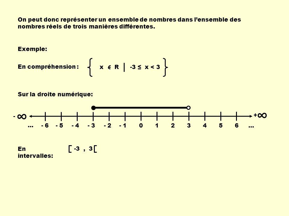 On peut donc représenter un ensemble de nombres dans l'ensemble des nombres réels de trois manières différentes.