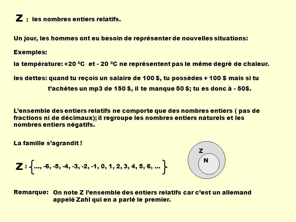 Z : Z les nombres entiers relatifs.