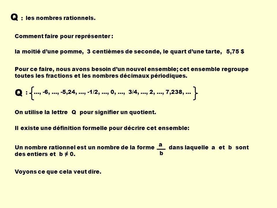 Q : Q les nombres rationnels. Comment faire pour représenter :