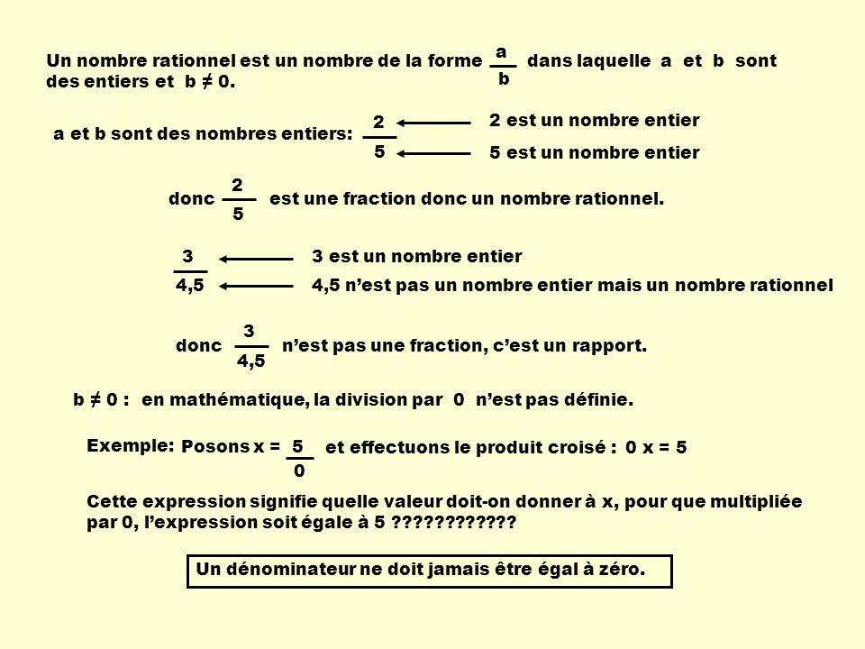 Un nombre rationnel est un nombre de la forme dans laquelle a et b sont des entiers et b ≠ 0.