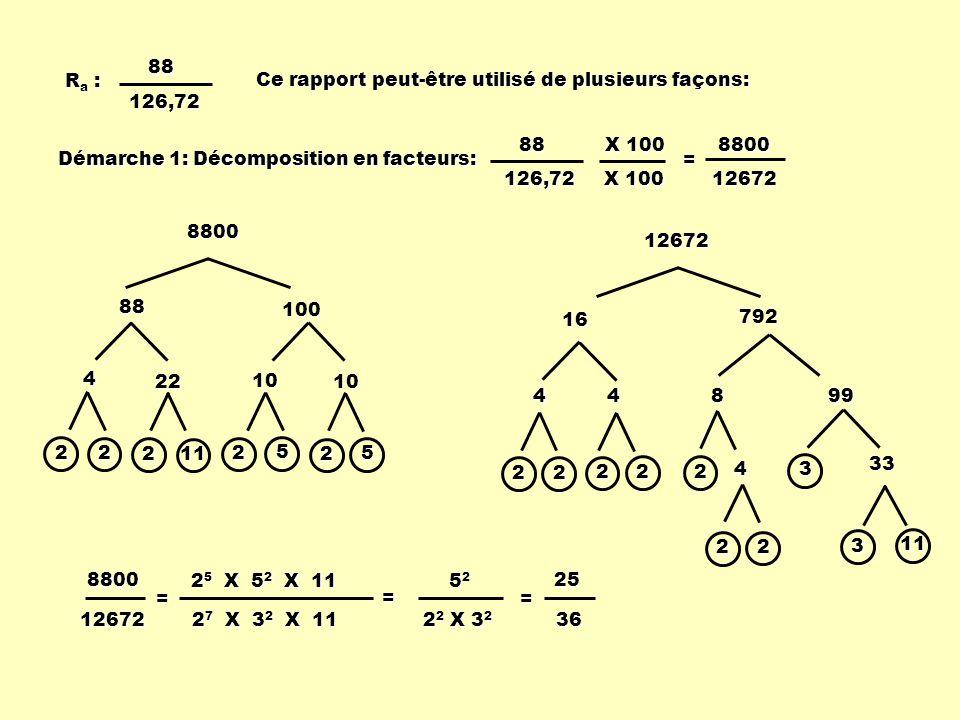 Ra : 88. 126,72. Ce rapport peut-être utilisé de plusieurs façons: 88. 126,72. X 100. = 8800.