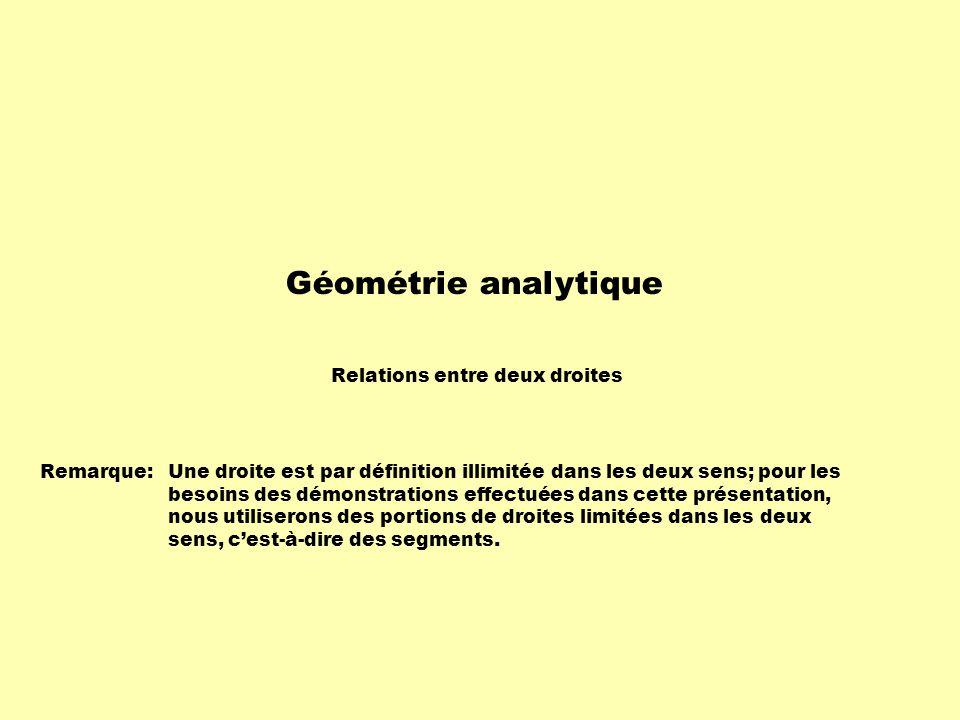 Géométrie analytique Relations entre deux droites Remarque: