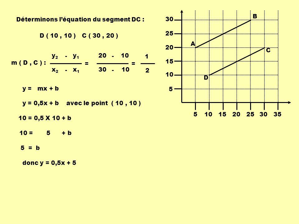 5 10. 15. 20. 25. 30. 35. A. B. C. D. Déterminons l'équation du segment DC : C ( 30 , 20 )