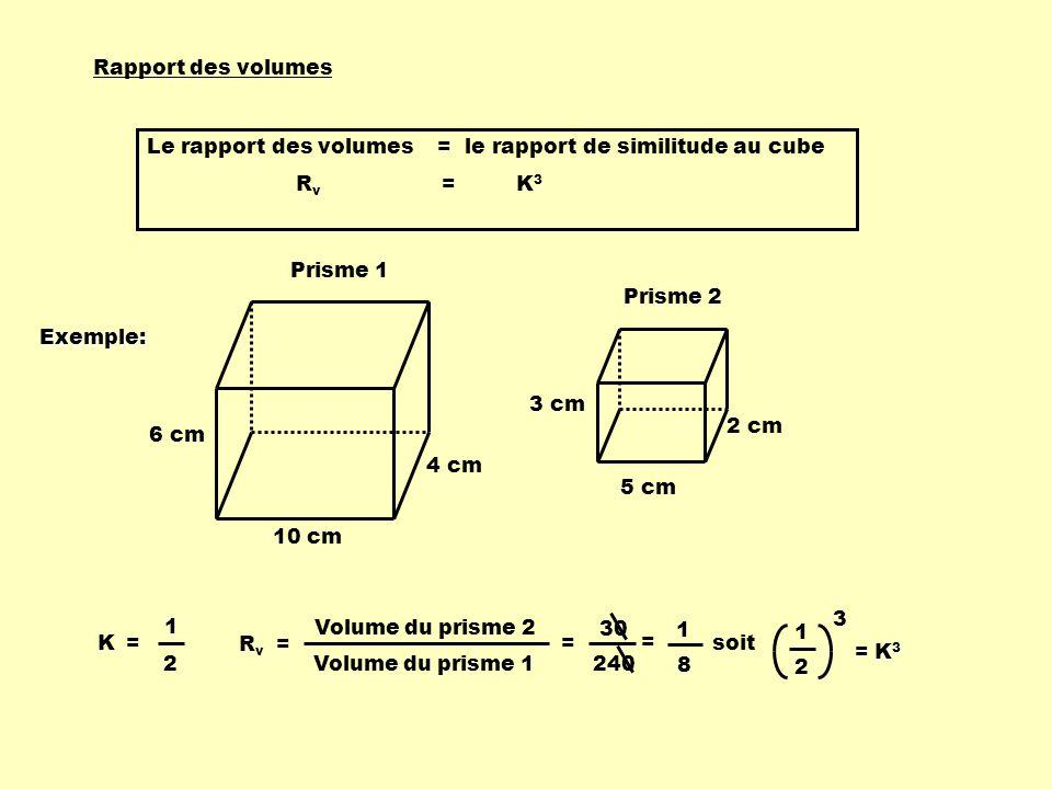 Rapport des volumes Le rapport des volumes = le rapport de similitude au cube. Rv = K3.