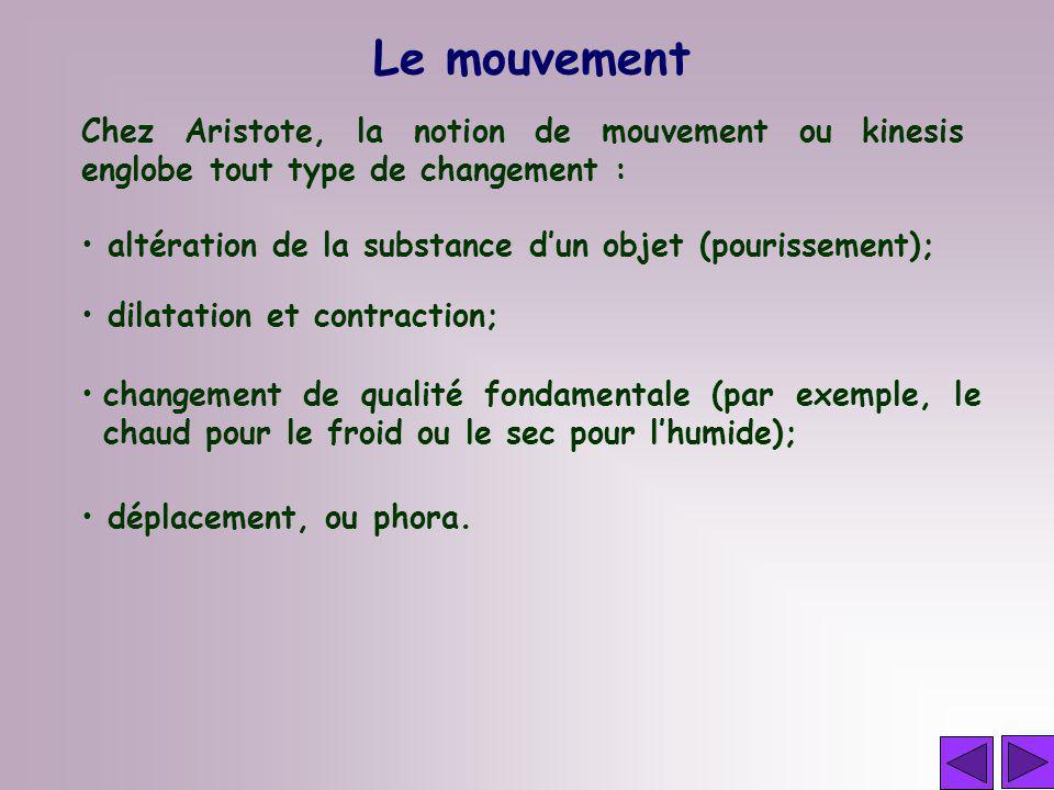 Le mouvement Chez Aristote, la notion de mouvement ou kinesis englobe tout type de changement :