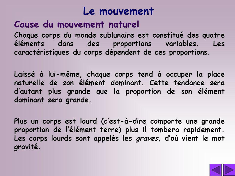 Le mouvement Cause du mouvement naturel